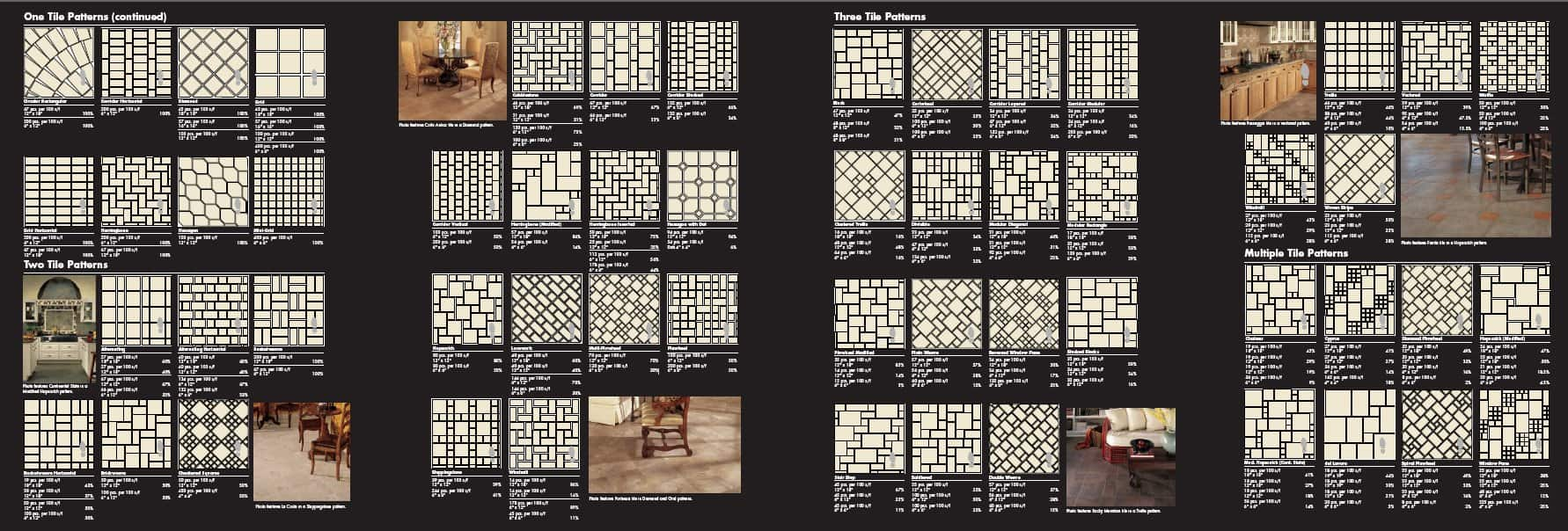 mosaic tile patterns you thought you didn t need them think