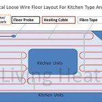 Under Tile Heating Home Design