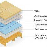 Under Tile Heating Image
